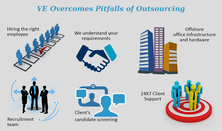 ve-overcomes-pitfalls-of-outsourcing