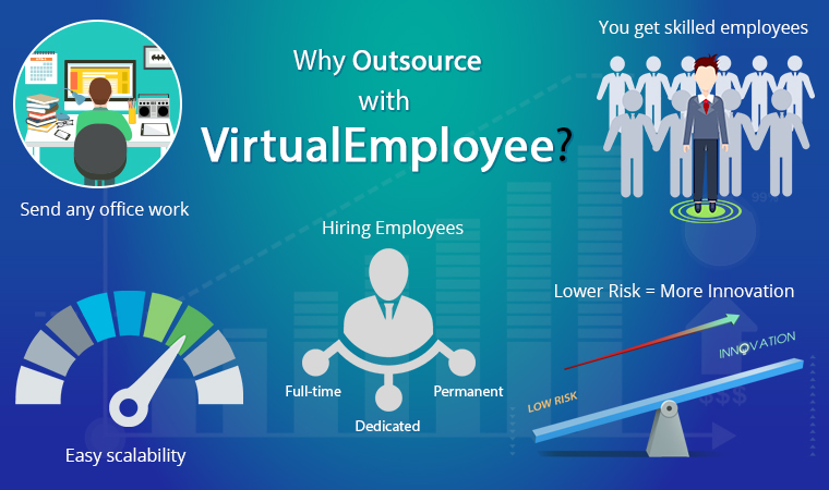 why-outsource-with-virtualemployee