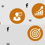 Run a Facebook Advertising Campaign