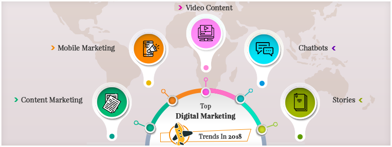 Top Digital Marketing Trends In 2018