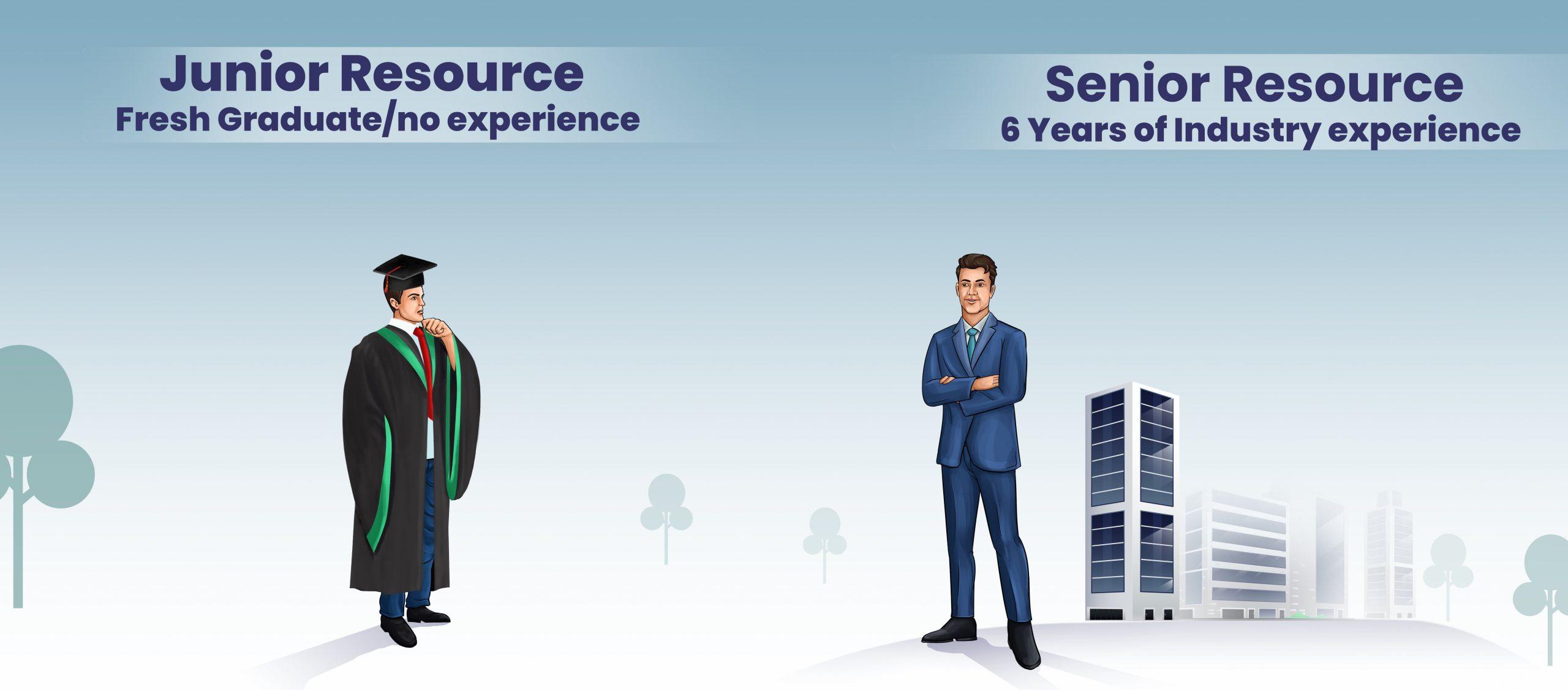 Junior Resource and Senior Resource