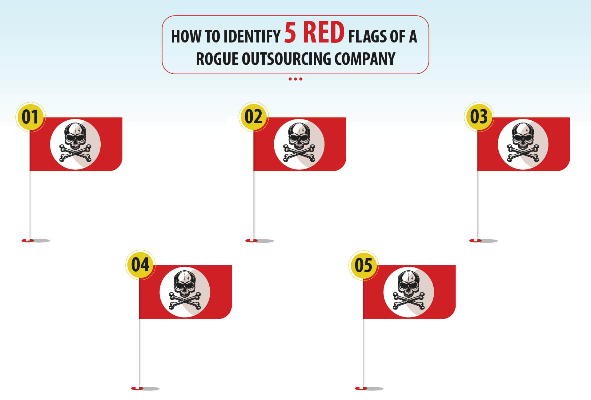 5 Red Flags of a Rogue Outsourcing Company