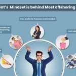 How Client's Mindset is behind Most Offshoring Failures