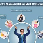 How-Clients-Mindset-is-behind-Most-Offshoring-Failures
