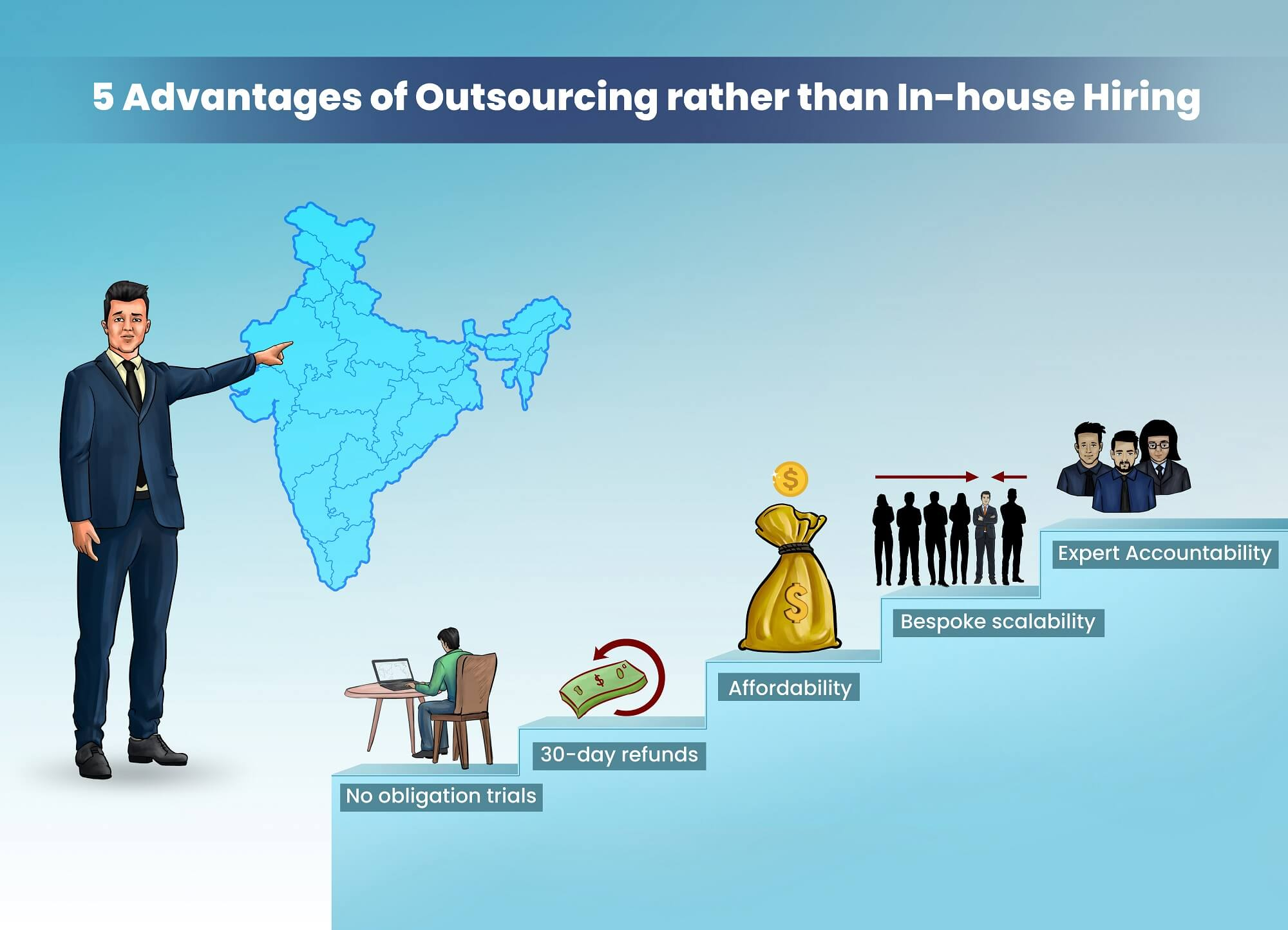 5 Advantages of Outsourcing rather than In-house Hiring